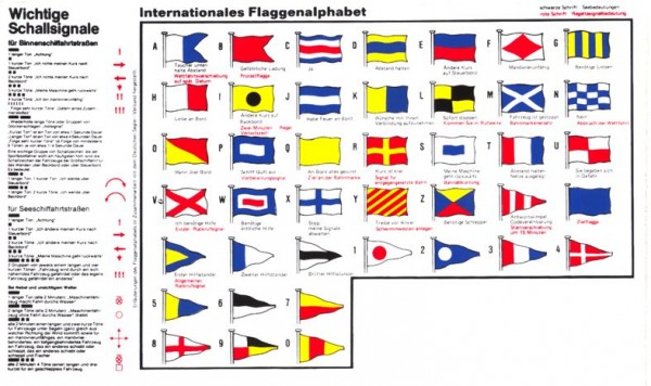 1099*03 Signalflaggen Aufkleber