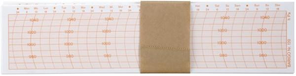 4408*02 Diagrammpapier für Barograph BARIGO